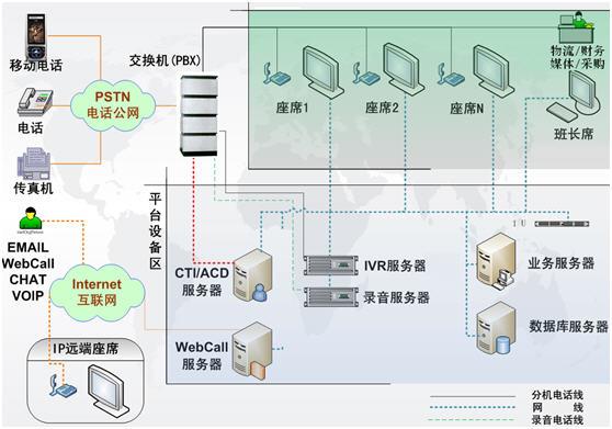 微信SCRM系统,微信crm系统,营销SCRM系统,企微管家,私域流量,私域客户池,私域运营,微信客户管理,微信管理,微信营销,销售管理系统,微信留痕,工作手机,手机监控,微信监控,手机监管,企业微信服务